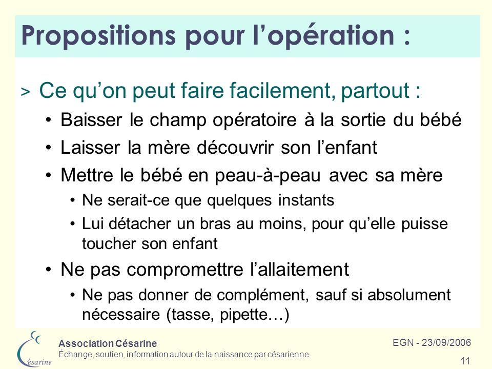 Association Césarine Échange, soutien, information autour de la naissance par césarienne EGN - 23/09/2006 11 Propositions pour lopération : > Ce quon