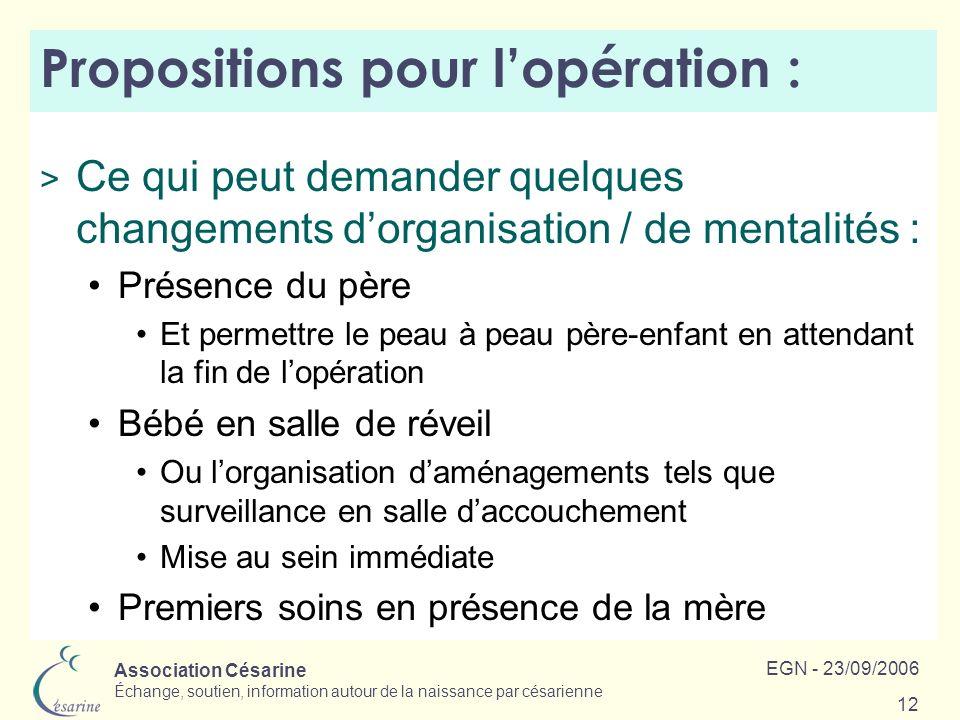 Association Césarine Échange, soutien, information autour de la naissance par césarienne EGN - 23/09/2006 12 Propositions pour lopération : > Ce qui p