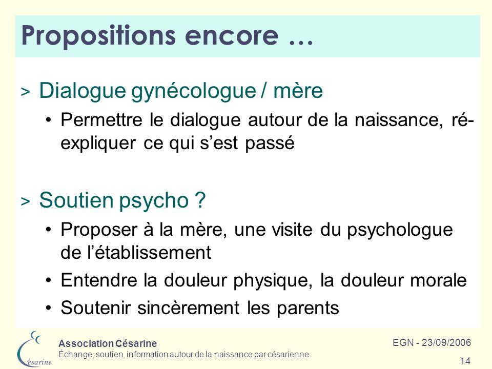 Association Césarine Échange, soutien, information autour de la naissance par césarienne EGN - 23/09/2006 14 Propositions encore … > Dialogue gynécolo