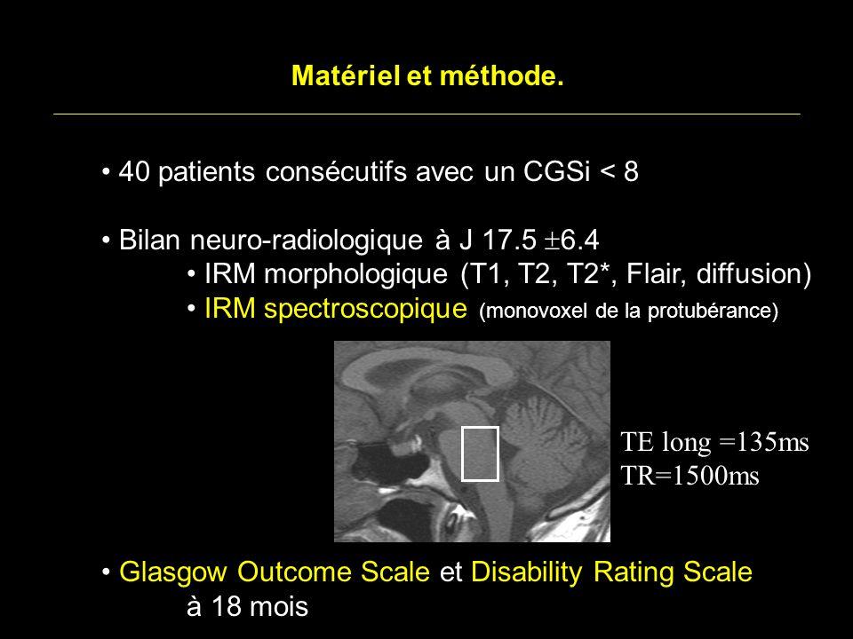 Matériel et méthode. 40 patients consécutifs avec un CGSi < 8 Bilan neuro-radiologique à J 17.5 6.4 IRM morphologique (T1, T2, T2*, Flair, diffusion)