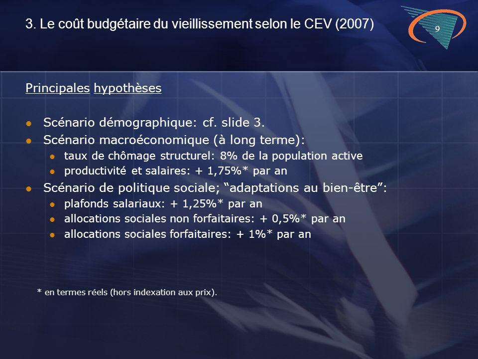 9 3. Le coût budgétaire du vieillissement selon le CEV (2007) Principales hypothèses Scénario démographique: cf. slide 3. Scénario macroéconomique (à