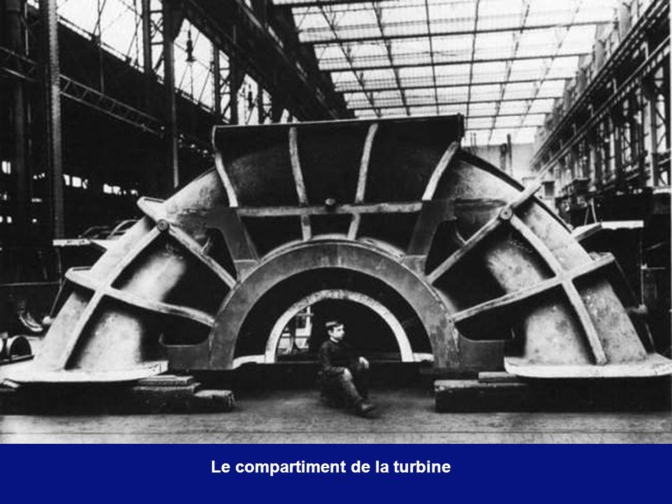 Rotor de la turbine