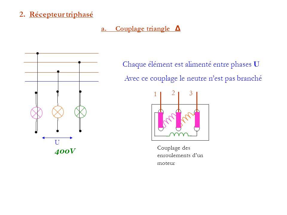 2. Récepteur triphasé a. Couplage triangle Δ Chaque élément est alimenté entre phases U Couplage des enroulements dun moteur U 400V 1 2 3 Avec ce coup