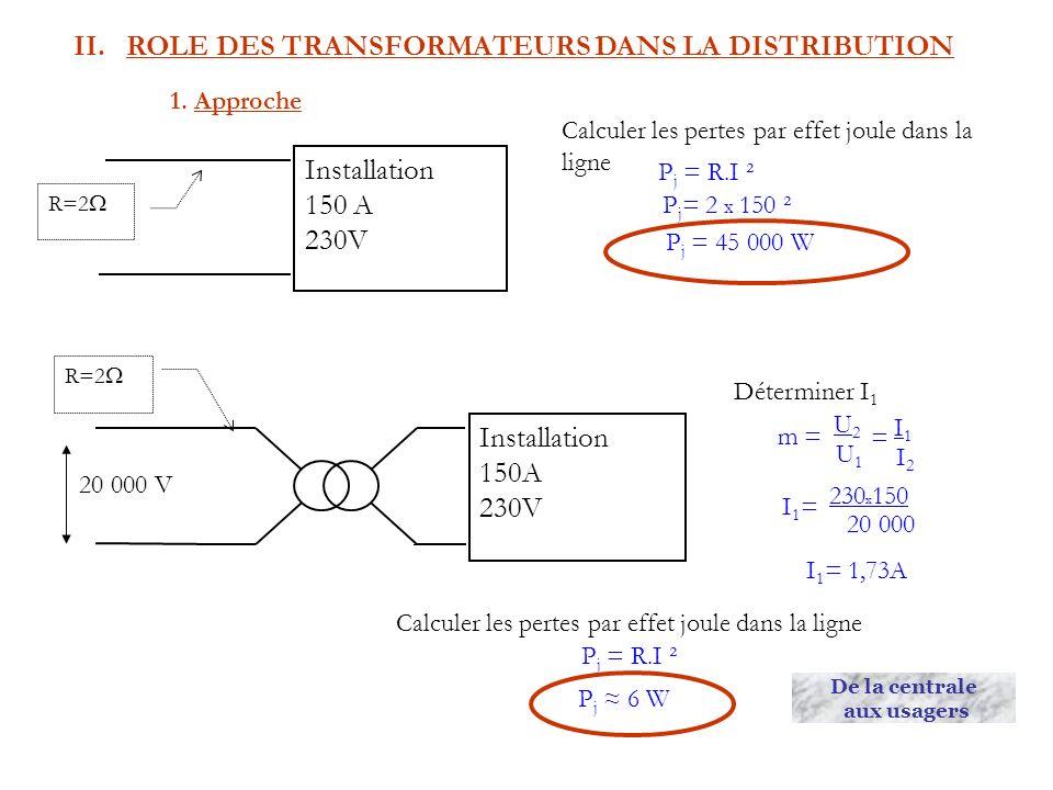 II. ROLE DES TRANSFORMATEURS DANS LA DISTRIBUTION Installation 150 A 230V R=2 1. Approche Calculer les pertes par effet joule dans la ligne P j = R.I