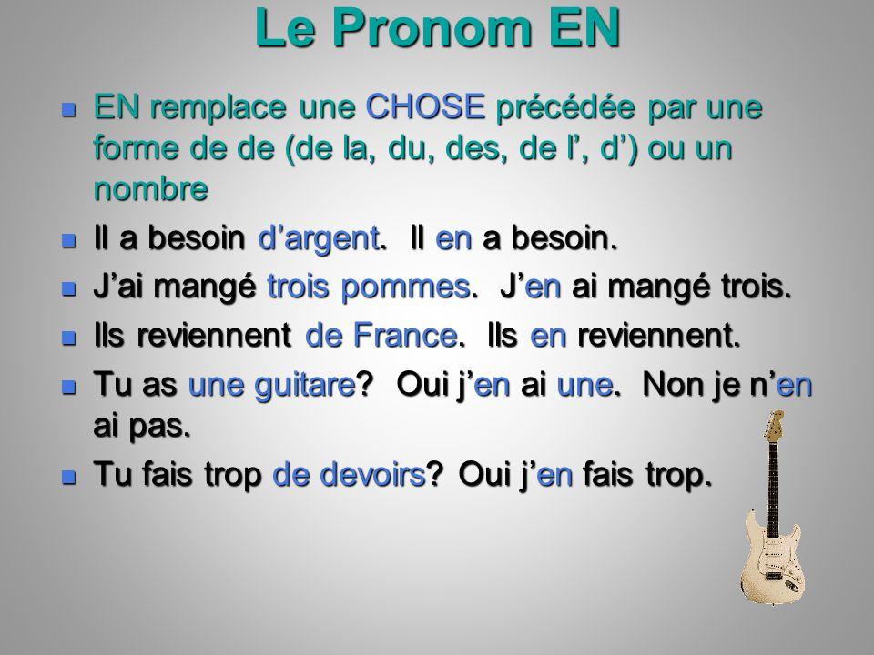Le Pronom Y Y remplace une CHOSE précédée par une préposition: à, sur, sous, en, dans, etc.