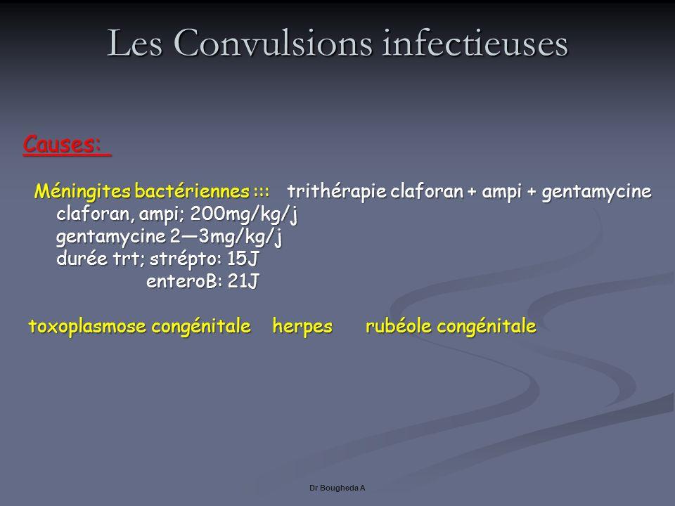 Les Convulsions infectieuses Dr Bougheda A Causes: Méningites bactériennes ::: trithérapie claforan + ampi + gentamycine claforan, ampi; 200mg/kg/j cl