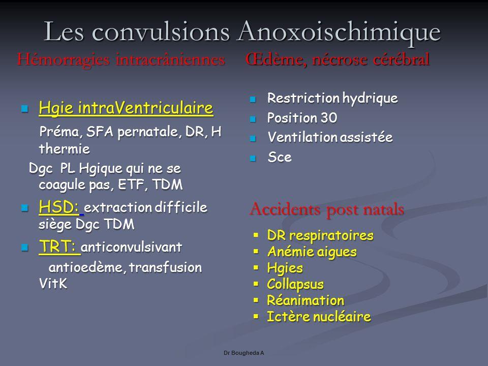 Les convulsions Anoxoischimique Hémorragies intracrâniennes Hgie intraVentriculaire Hgie intraVentriculaire Préma, SFA pernatale, DR, H thermie Dgc PL