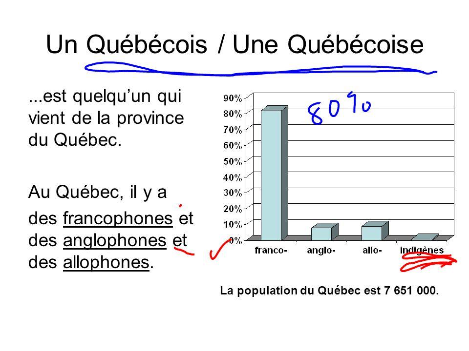 Un Québécois / Une Québécoise...est quelquun qui vient de la province du Québec. Au Québec, il y a des francophones et des anglophones et des allophon