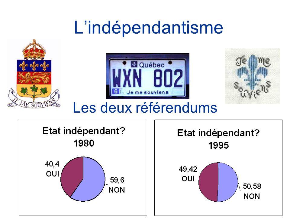 21 Lindépendantisme Les deux référendums