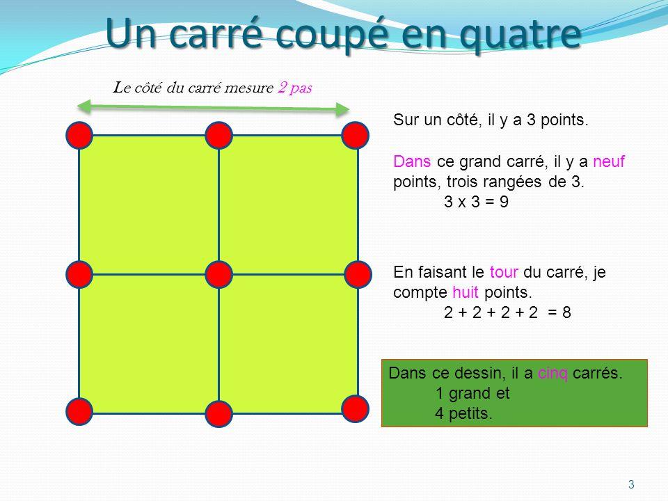 Un carré et ses quatre coins 2 Dans un carré, il y a quatre points sur les sommets. En faisant le tour du carré, je compte quatre points. Le côté du c
