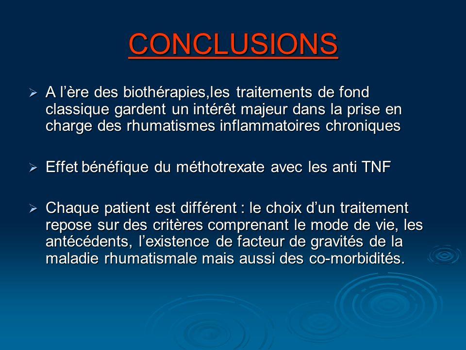 CONCLUSIONS A lère des biothérapies,les traitements de fond classique gardent un intérêt majeur dans la prise en charge des rhumatismes inflammatoires chroniques A lère des biothérapies,les traitements de fond classique gardent un intérêt majeur dans la prise en charge des rhumatismes inflammatoires chroniques Effet bénéfique du méthotrexate avec les anti TNF Effet bénéfique du méthotrexate avec les anti TNF Chaque patient est différent : le choix dun traitement repose sur des critères comprenant le mode de vie, les antécédents, lexistence de facteur de gravités de la maladie rhumatismale mais aussi des co-morbidités.