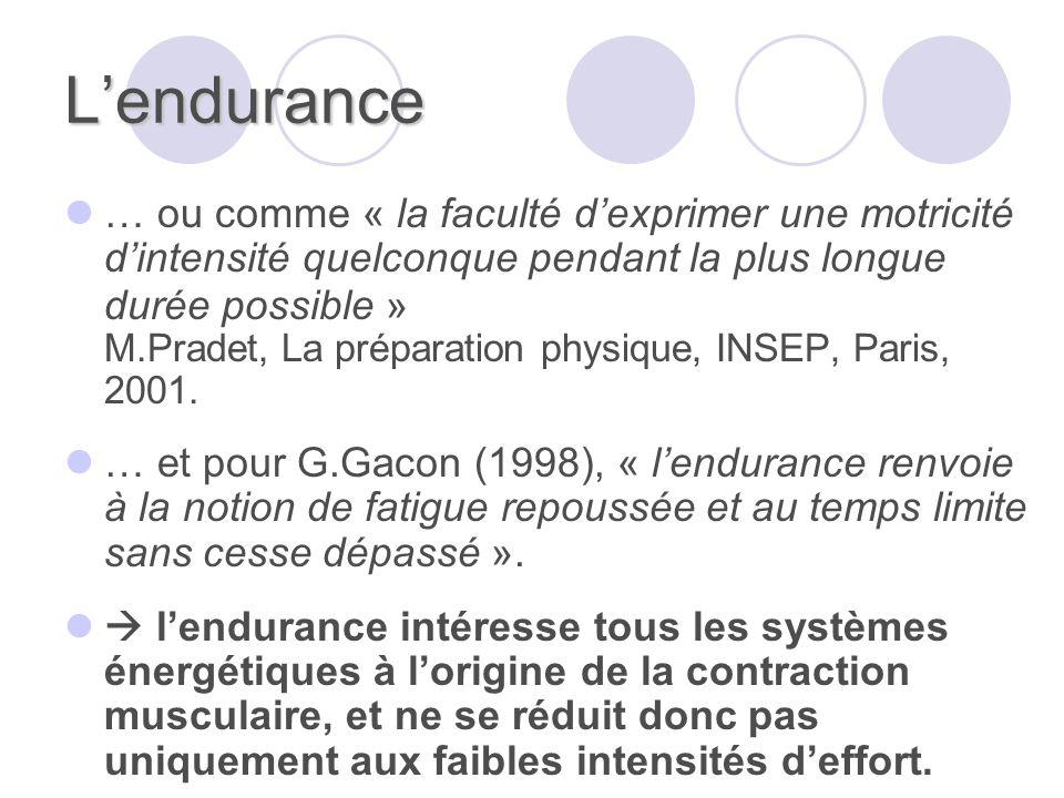 Lendurance … ou comme « la faculté dexprimer une motricité dintensité quelconque pendant la plus longue durée possible » M.Pradet, La préparation physique, INSEP, Paris, 2001.