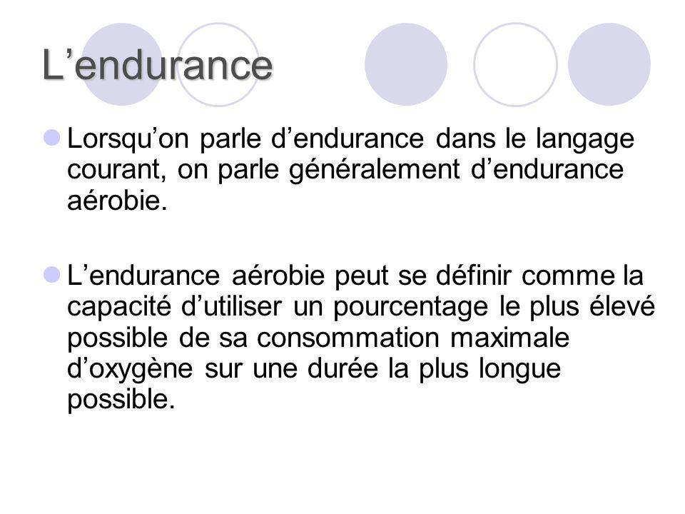Lendurance Lorsquon parle dendurance dans le langage courant, on parle généralement dendurance aérobie.