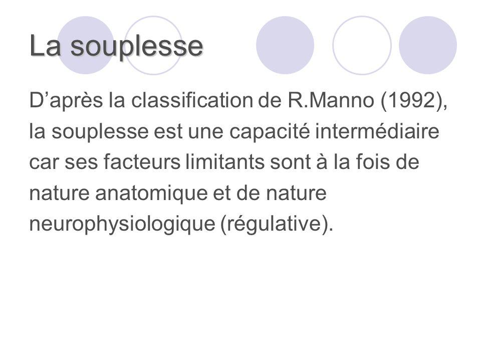 La souplesse Daprès la classification de R.Manno (1992), la souplesse est une capacité intermédiaire car ses facteurs limitants sont à la fois de nature anatomique et de nature neurophysiologique (régulative).