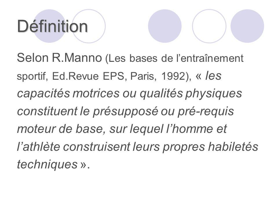 Définition Selon R.Manno (Les bases de lentraînement sportif, Ed.Revue EPS, Paris, 1992), « les capacités motrices ou qualités physiques constituent l