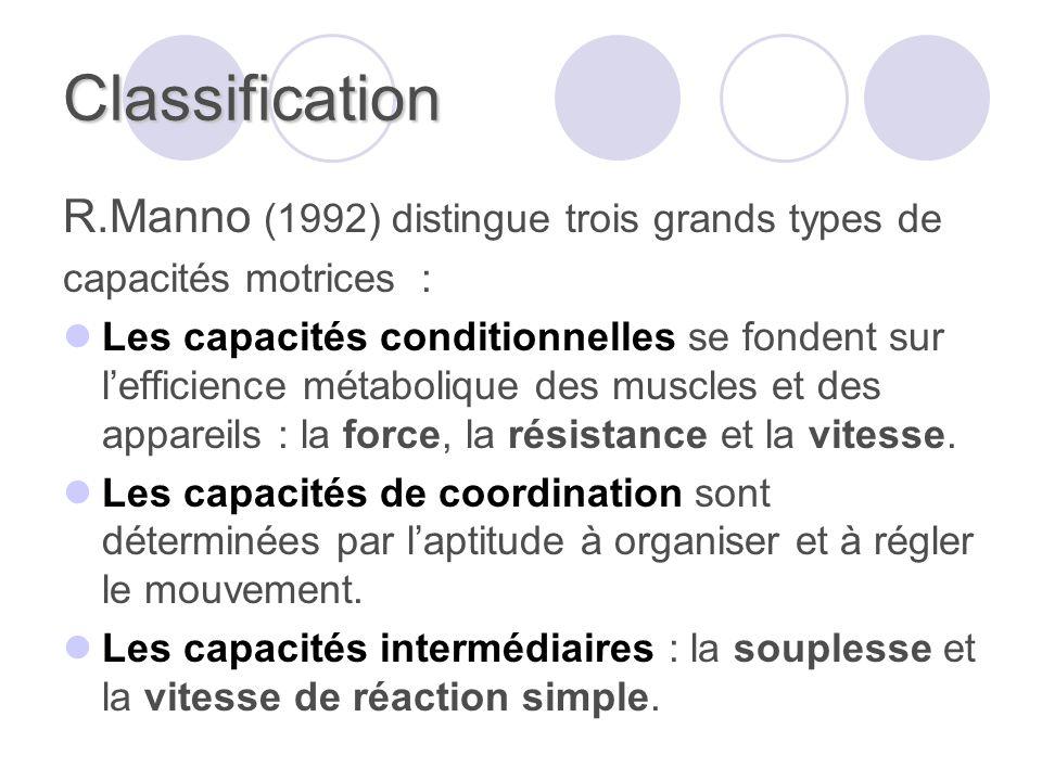 Classification R.Manno (1992) distingue trois grands types de capacités motrices : Les capacités conditionnelles se fondent sur lefficience métabolique des muscles et des appareils : la force, la résistance et la vitesse.