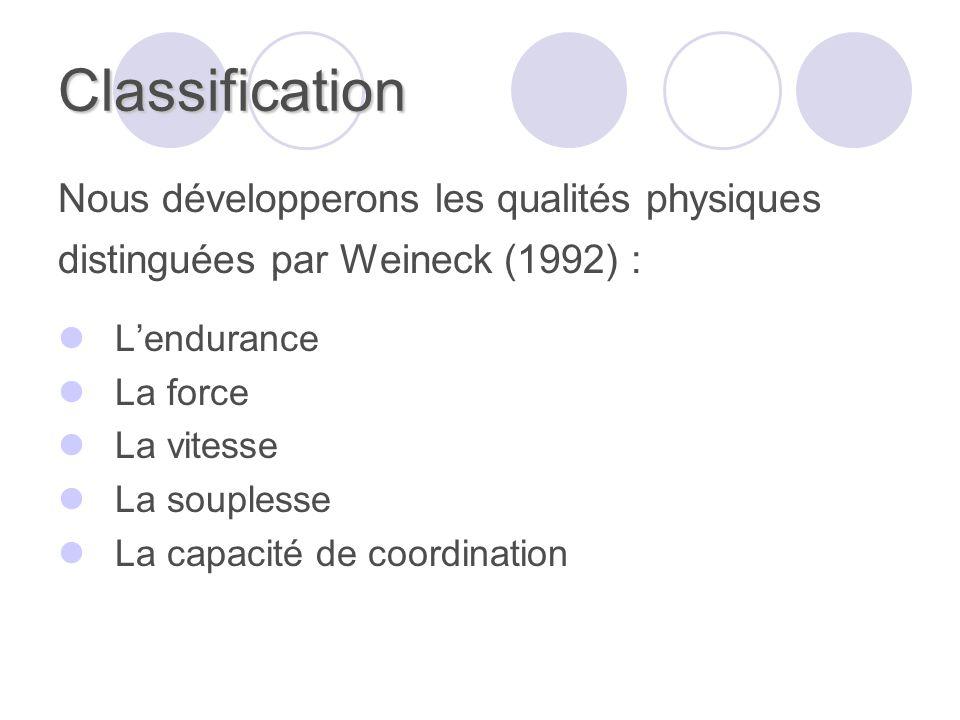 Classification Nous développerons les qualités physiques distinguées par Weineck (1992) : Lendurance La force La vitesse La souplesse La capacité de c