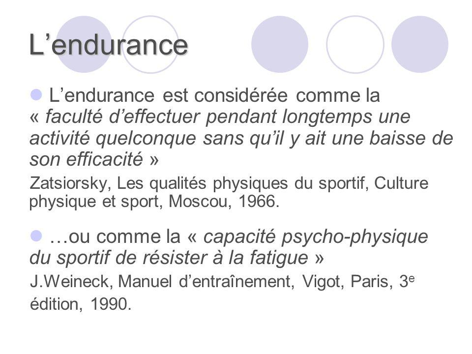 Lendurance Lendurance est considérée comme la « faculté deffectuer pendant longtemps une activité quelconque sans quil y ait une baisse de son efficacité » Zatsiorsky, Les qualités physiques du sportif, Culture physique et sport, Moscou, 1966.