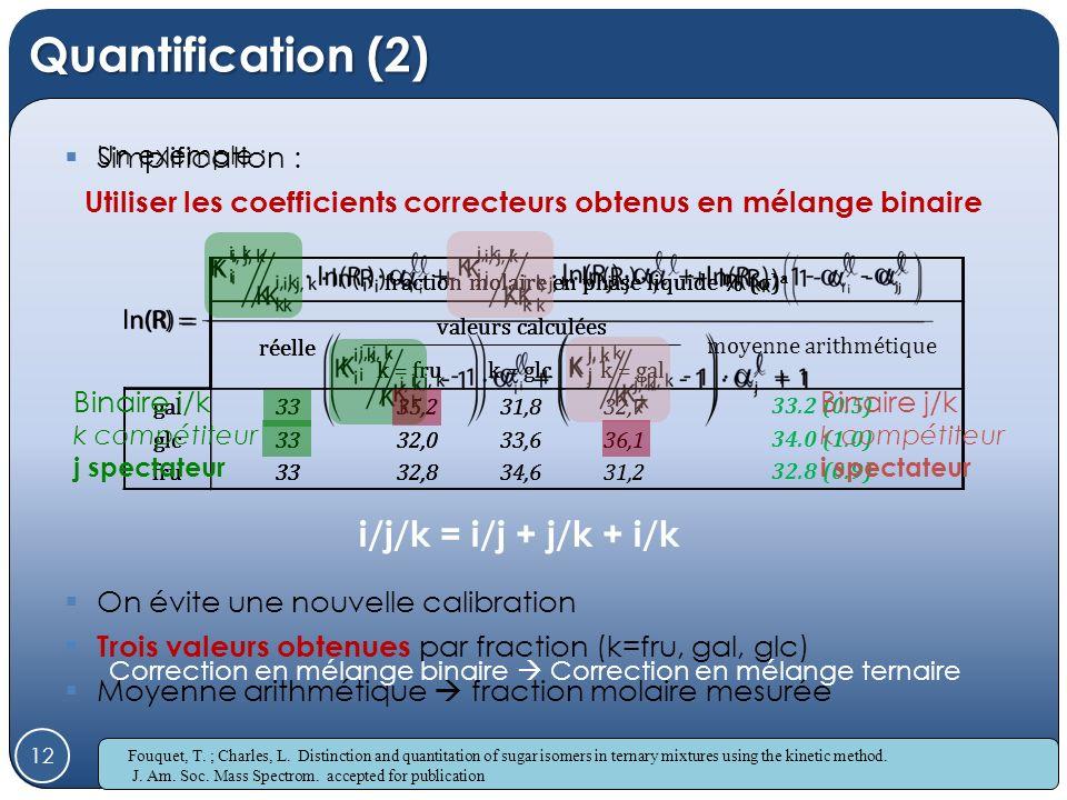 Simplification : Utiliser les coefficients correcteurs obtenus en mélange binaire On évite une nouvelle calibration Trois valeurs obtenues par fraction (k=fru, gal, glc) Moyenne arithmétique fraction molaire mesurée fraction molaire en phase liquide % (σ) a réelle valeurs calculées k = fru gal glc fru 33 35,2 32,0 32,8 fraction molaire en phase liquide % (σ) a réelle valeurs calculées k = fruk = glc gal glc fru 33 35,2 32,0 32,8 31,8 33,6 34,6 fraction molaire en phase liquide % (σ) a réelle valeurs calculées k = fruk = glck = gal gal glc fru 33 35,2 32,0 32,8 31,8 33,6 34,6 32,7 36,1 31,2 fraction molaire en phase liquide % (σ) a réelle valeurs calculées moyenne arithmétique k = fruk = glck = gal gal glc fru 33 35,2 32,0 32,8 31,8 33,6 34,6 32,7 36,1 31,2 33.2 (0.5) 34.0 (1.0) 32.8 (0.9) Fouquet, T.