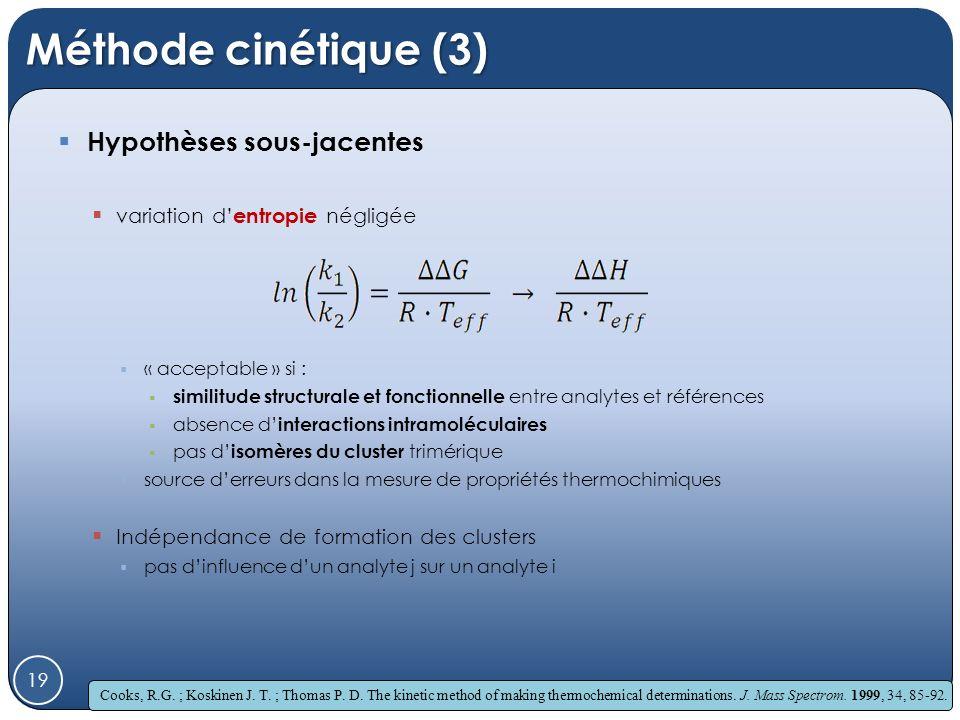 Cooks, R.G. ; Koskinen J. T. ; Thomas P. D. The kinetic method of making thermochemical determinations. J. Mass Spectrom. 1999, 34, 85-92. Méthode cin