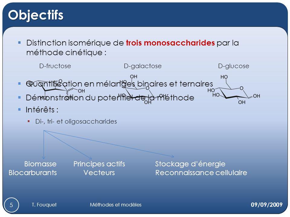 Objectifs Distinction isomérique de trois monosaccharides par la méthode cinétique : 09/09/2009 5 T. FouquetMéthodes et modèles Biomasse Biocarburants