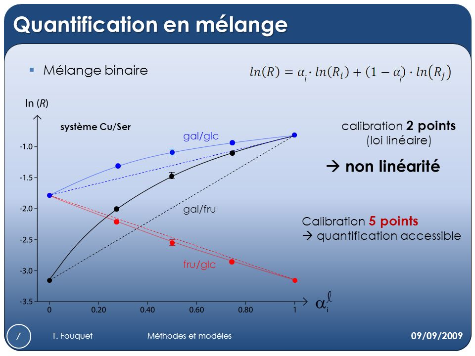 Quantification en mélange Mélange binaire gal/fru fru/glc gal/glc non linéarité calibration 2 points (loi linéaire) Calibration 5 points quantification accessible système Cu/Ser 09/09/2009 7 T.