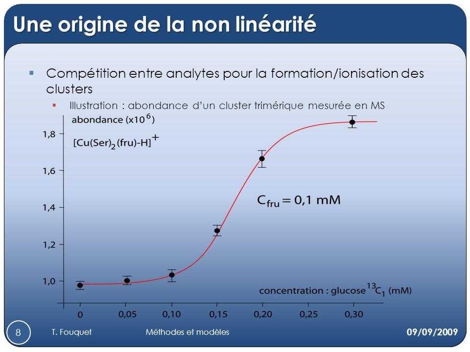 Une origine de la non linéarité Compétition entre analytes pour la formation/ionisation des clusters Illustration : abondance dun cluster trimérique mesurée en MS 09/09/2009 8 T.