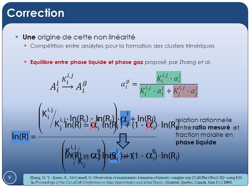 Correction Une origine de cette non linéarité Compétition entre analytes pour la formation des clusters trimériques Equilibre entre phase liquide et phase gaz proposé par Zhang et al.