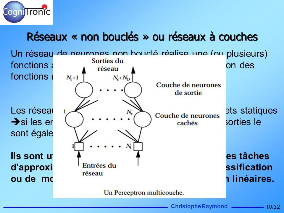 Christophe Raymond 10/32 Réseaux « non bouclés » ou réseaux à couches Un réseau de neurones non bouclé réalise une (ou plusieurs) fonctions algébrique