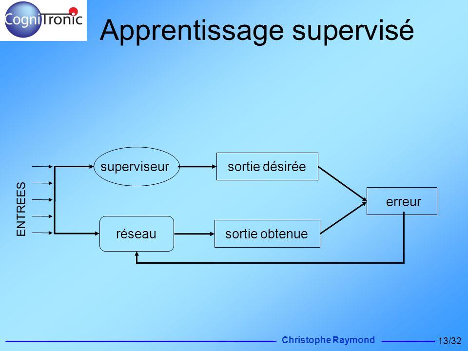 Christophe Raymond 13/32 Apprentissage supervisé superviseur réseau sortie désiréesortie obtenue erreur ENTREES