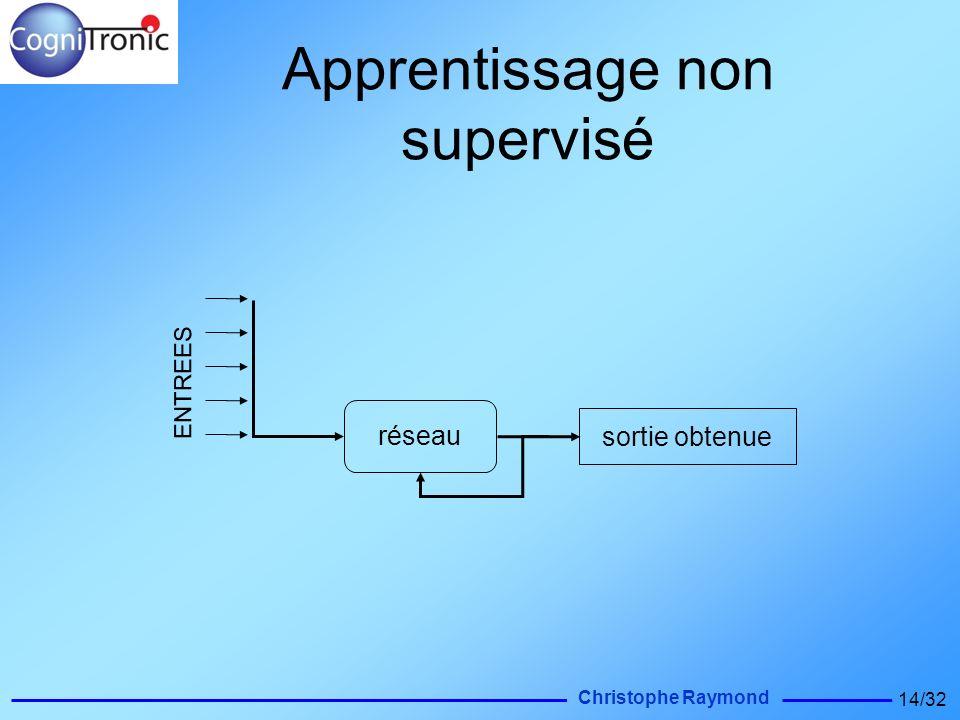 Christophe Raymond 14/32 Apprentissage non supervisé réseau sortie obtenue ENTREES