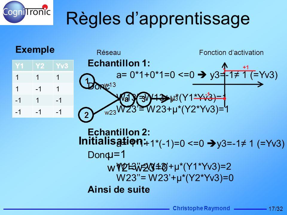 Christophe Raymond 17/32 Règles dapprentissage Y1Y2Yv3 111 11 1 Exemple Initialisation: µ=1 w12=w23=0 Echantillon 1: a= 0*1+0*1=0 <=0 y3=-1 1 (=Yv3) D