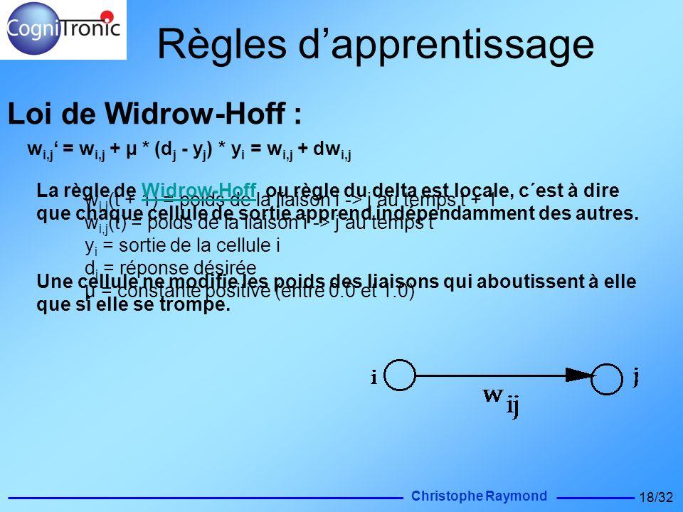 Christophe Raymond 18/32 Loi de Widrow-Hoff : w i,j = w i,j + µ * (d j - y j ) * y i = w i,j + dw i,j w i,j (t + 1) = poids de la liaison i -> j au te