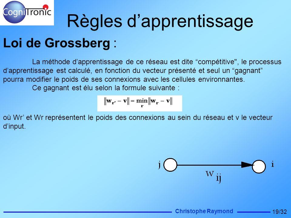 Christophe Raymond 19/32 Loi de Grossberg : La méthode dapprentissage de ce réseau est dite compétitive