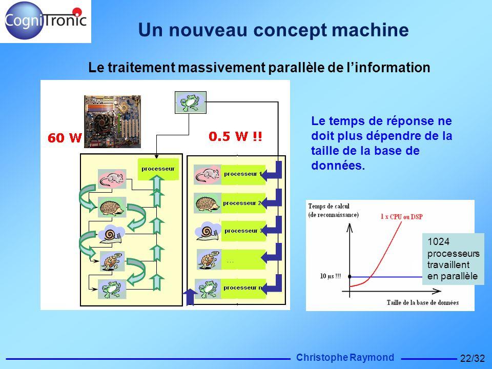 Christophe Raymond 22/32 Un nouveau concept machine Le temps de réponse ne doit plus dépendre de la taille de la base de données. 1024 processeurs tra