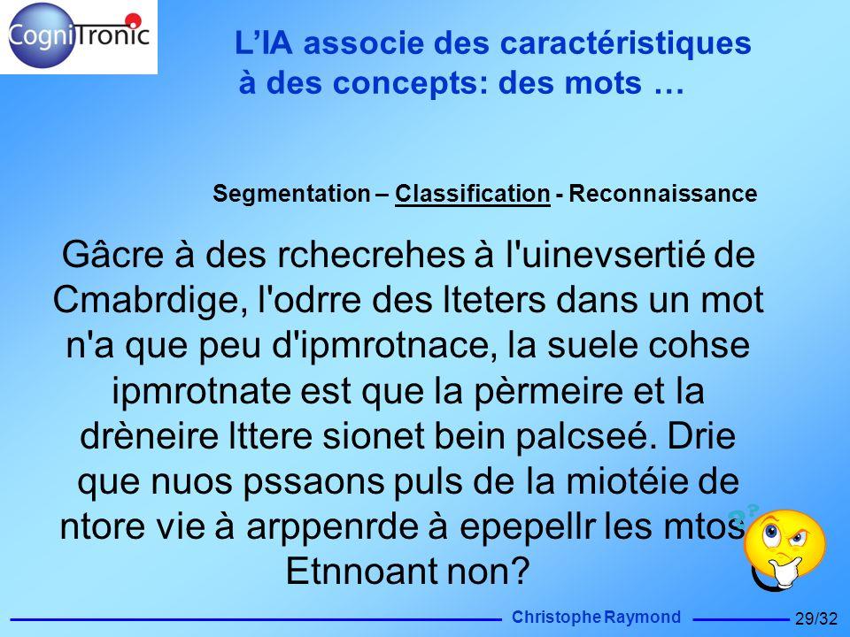 Christophe Raymond 29/32 Gâcre à des rchecrehes à l'uinevsertié de Cmabrdige, l'odrre des lteters dans un mot n'a que peu d'ipmrotnace, la suele cohse