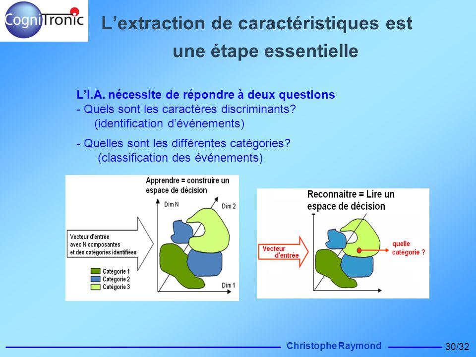 Christophe Raymond 30/32 Lextraction de caractéristiques est une étape essentielle LI.A. nécessite de répondre à deux questions - Quels sont les carac