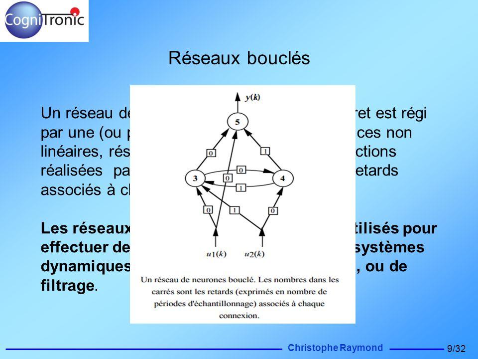 Christophe Raymond 9/32 Réseaux bouclés Un réseau de neurones bouclé à temps discret est régi par une (ou plusieurs) équations aux différences non lin