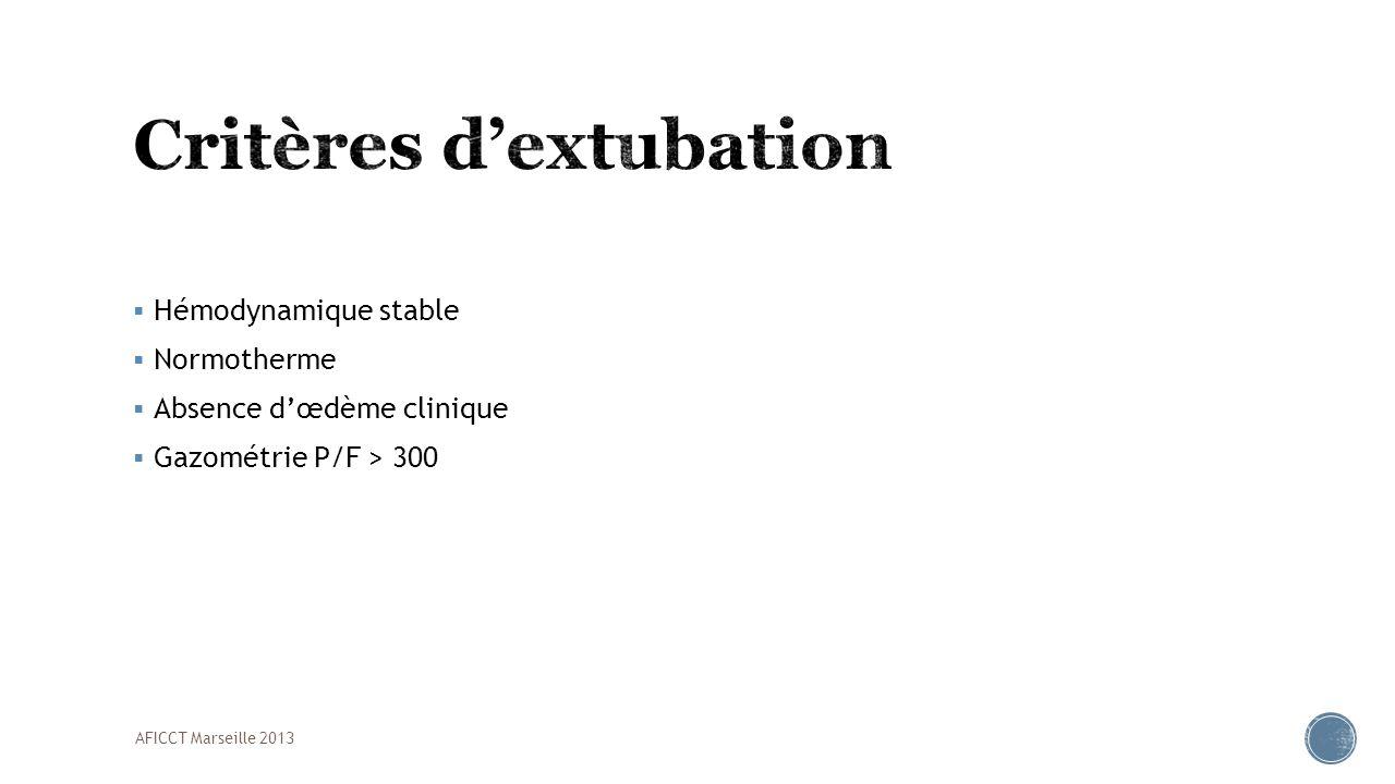 Hémodynamique stable Normotherme Absence dœdème clinique Gazométrie P/F > 300 AFICCT Marseille 2013