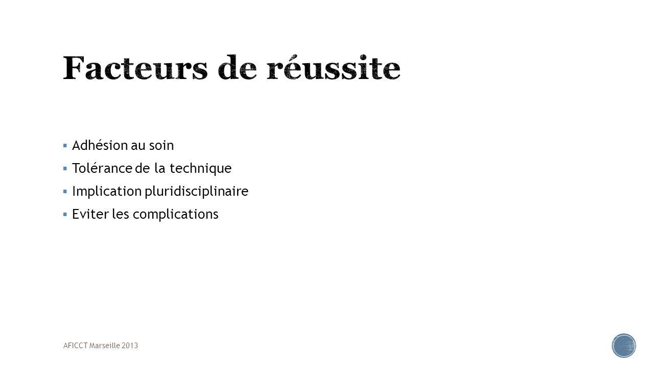 Adhésion au soin Tolérance de la technique Implication pluridisciplinaire Eviter les complications AFICCT Marseille 2013