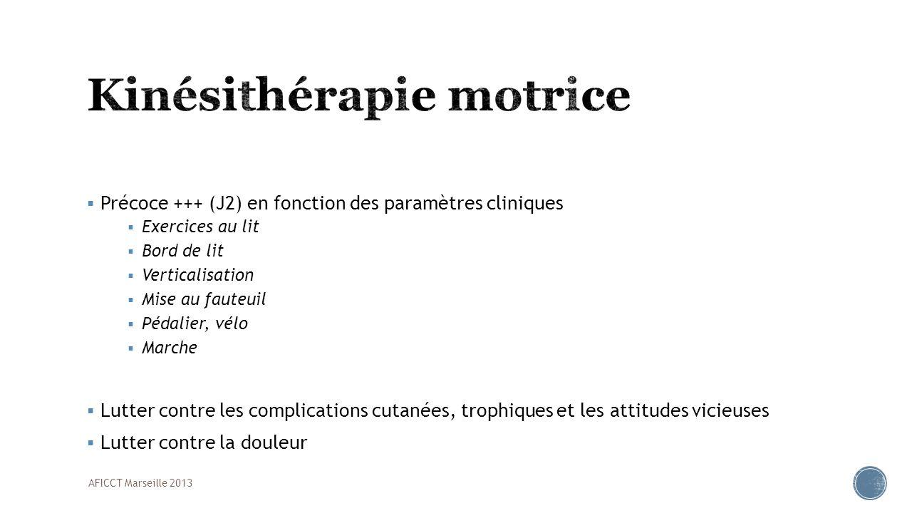 Précoce +++ (J2) en fonction des paramètres cliniques Exercices au lit Bord de lit Verticalisation Mise au fauteuil Pédalier, vélo Marche Lutter contr