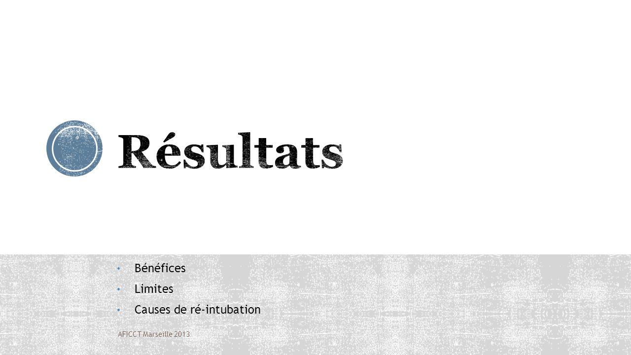 Bénéfices Limites Causes de ré-intubation AFICCT Marseille 2013