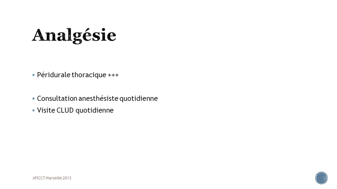 Péridurale thoracique +++ Consultation anesthésiste quotidienne Visite CLUD quotidienne AFICCT Marseille 2013