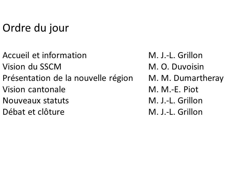 Ordre du jour Accueil et informationM. J.-L. Grillon Vision du SSCMM. O. Duvoisin Présentation de la nouvelle régionM. M. Dumartheray Vision cantonale