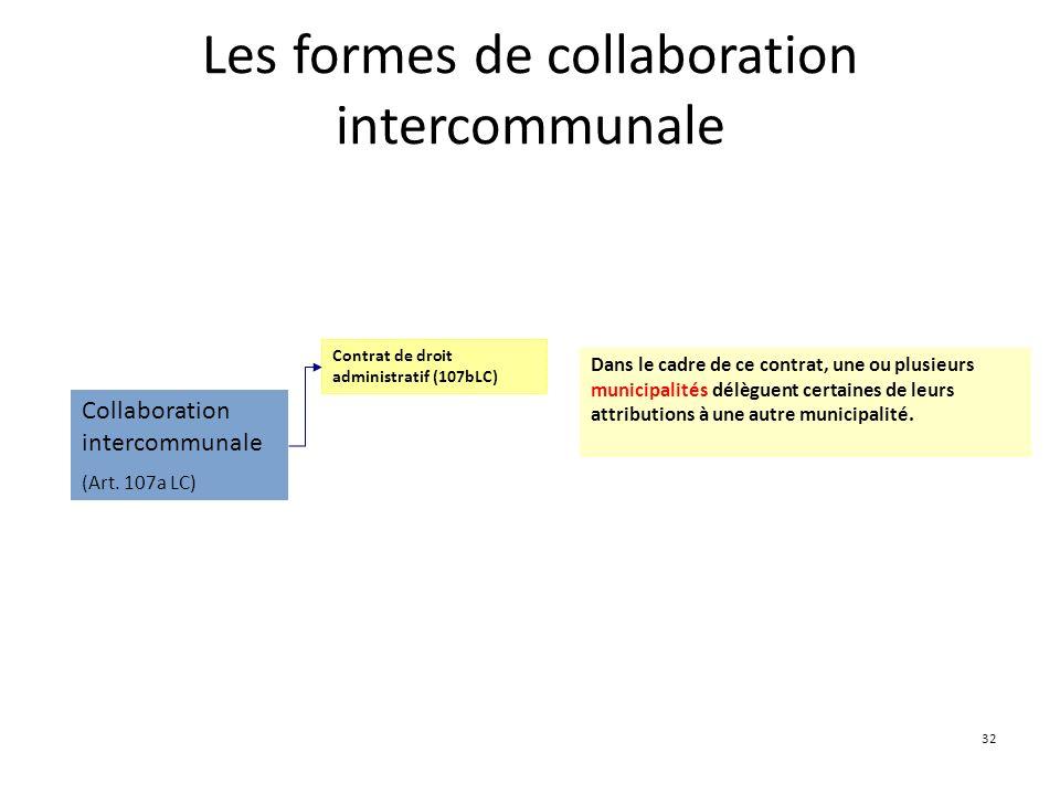 32 Les formes de collaboration intercommunale Collaboration intercommunale (Art. 107a LC) Dans le cadre de ce contrat, une ou plusieurs municipalités