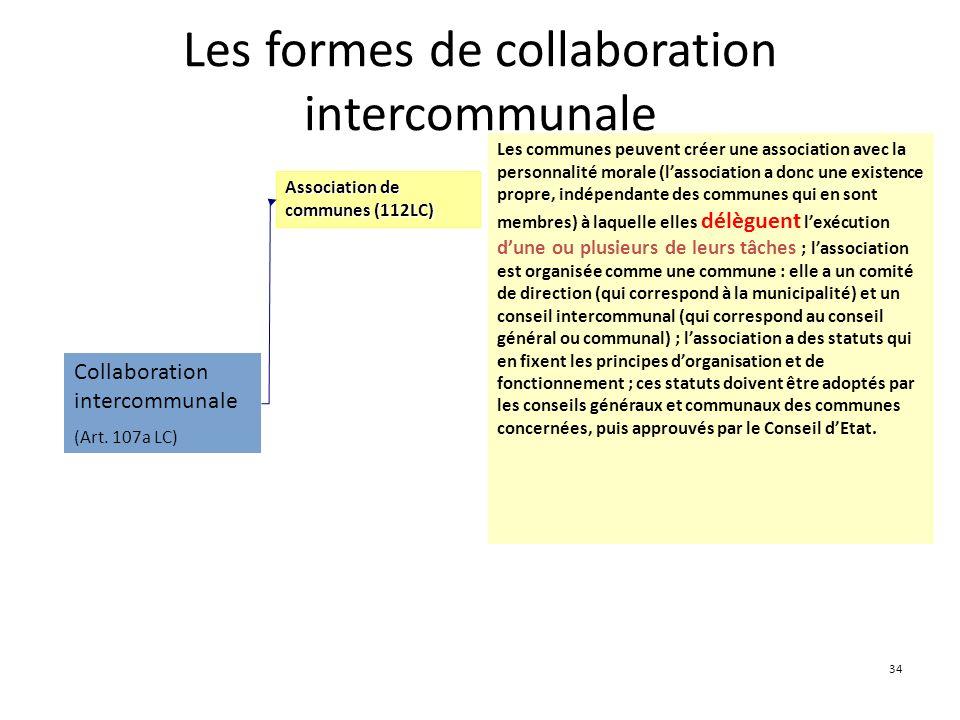 34 Les formes de collaboration intercommunale Collaboration intercommunale (Art. 107a LC) Association de communes (112LC) Les communes peuvent créer u