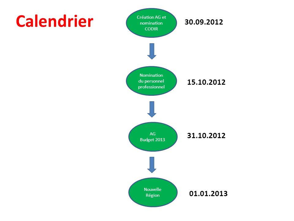 Création AG et nomination CODIR AG Budget 2013 30.09.2012 Nouvelle Région Nomination du personnel professionnel 15.10.2012 31.10.2012 01.01.2013 Calen