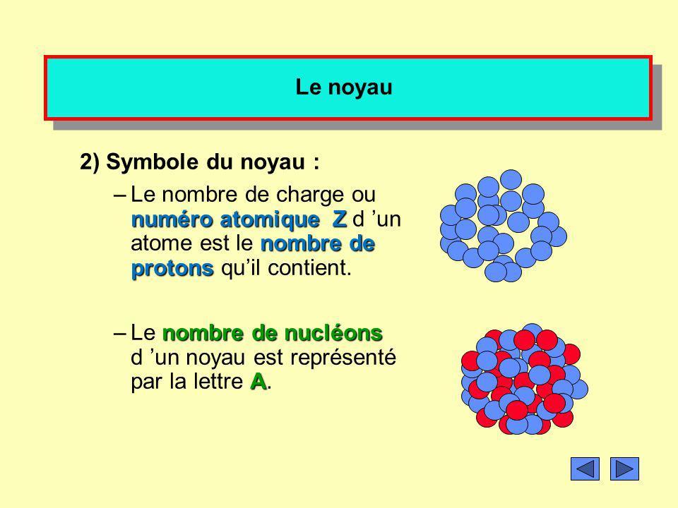Le noyau 1) Constitution: Le noyau est constitué de particules appelées nucléons des nucléons : protonsdes protons particules qui sont électriquement