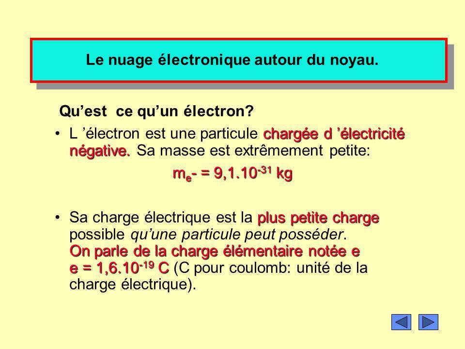 Le nombre de neutrons N dans un noyau vaut donc Z N = A - Z Le noyau d un atome de symbole chimique X est représenté par : 12/29 A X Z
