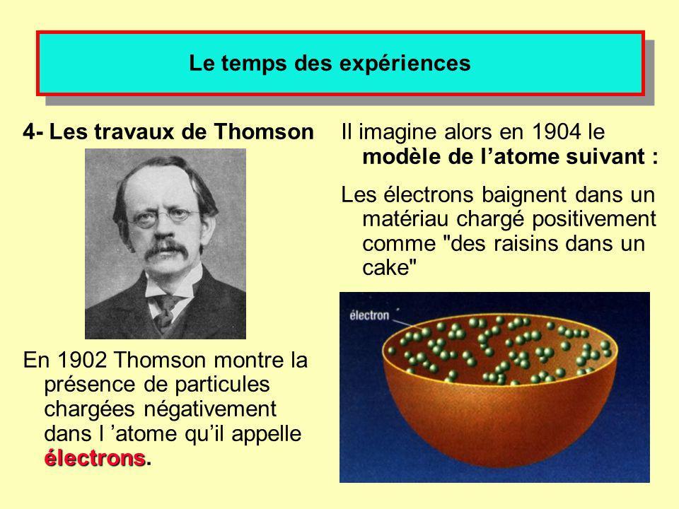 Qui a eu lidée de latome ? 3) Dalton (1766 - 1844). –Dalton (scientifique anglais) émet les hypothèses suivantes: »la matière est constituée d atomes